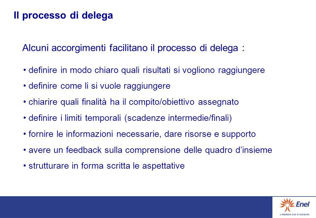Il processo di delega Alcuni accorgimenti facilitano il processo di delega : definire in modo chiaro quali risultati si vogliono raggiungere.