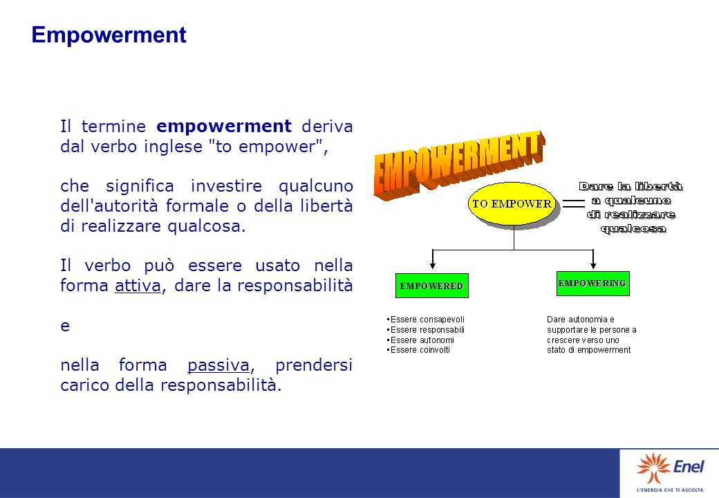 Empowerment Il termine empowerment deriva dal verbo inglese to empower ,
