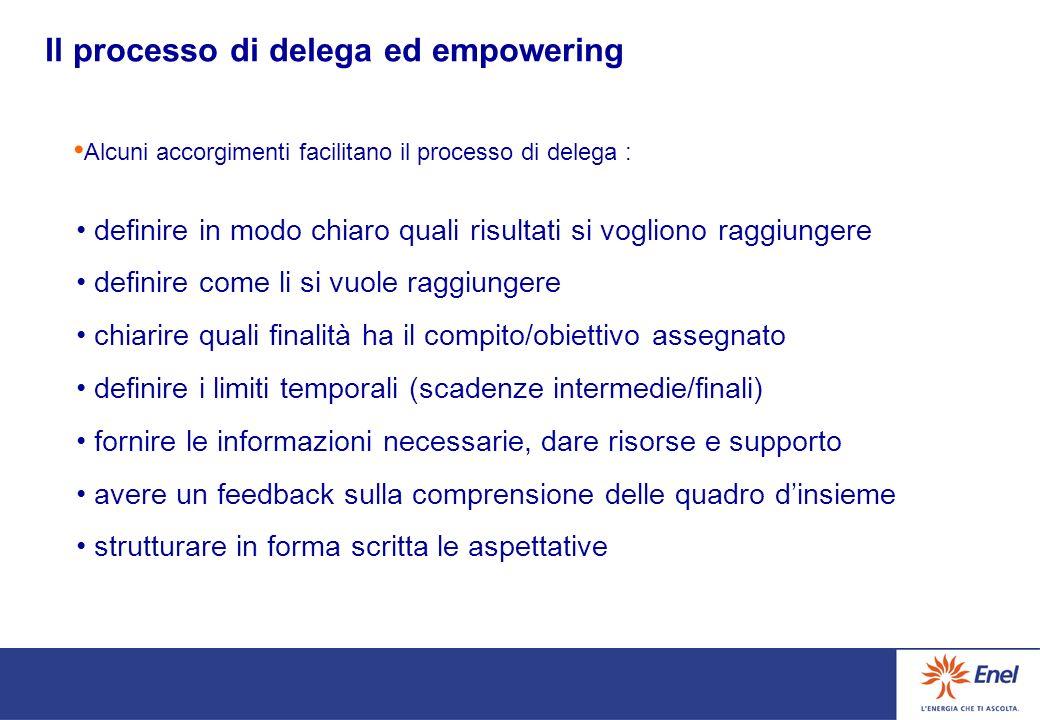 Il processo di delega ed empowering