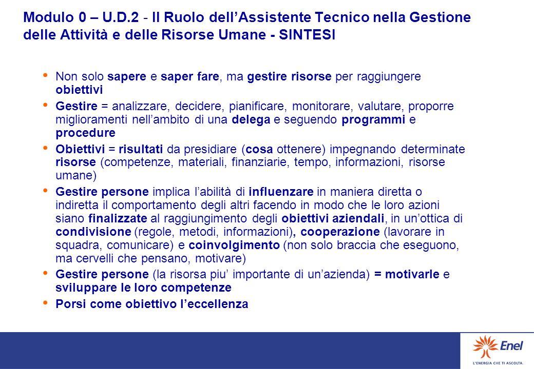 Modulo 0 – U.D.2 - Il Ruolo dell'Assistente Tecnico nella Gestione delle Attività e delle Risorse Umane - SINTESI