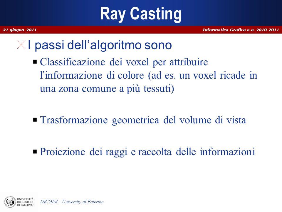 Ray Casting I passi dell'algoritmo sono