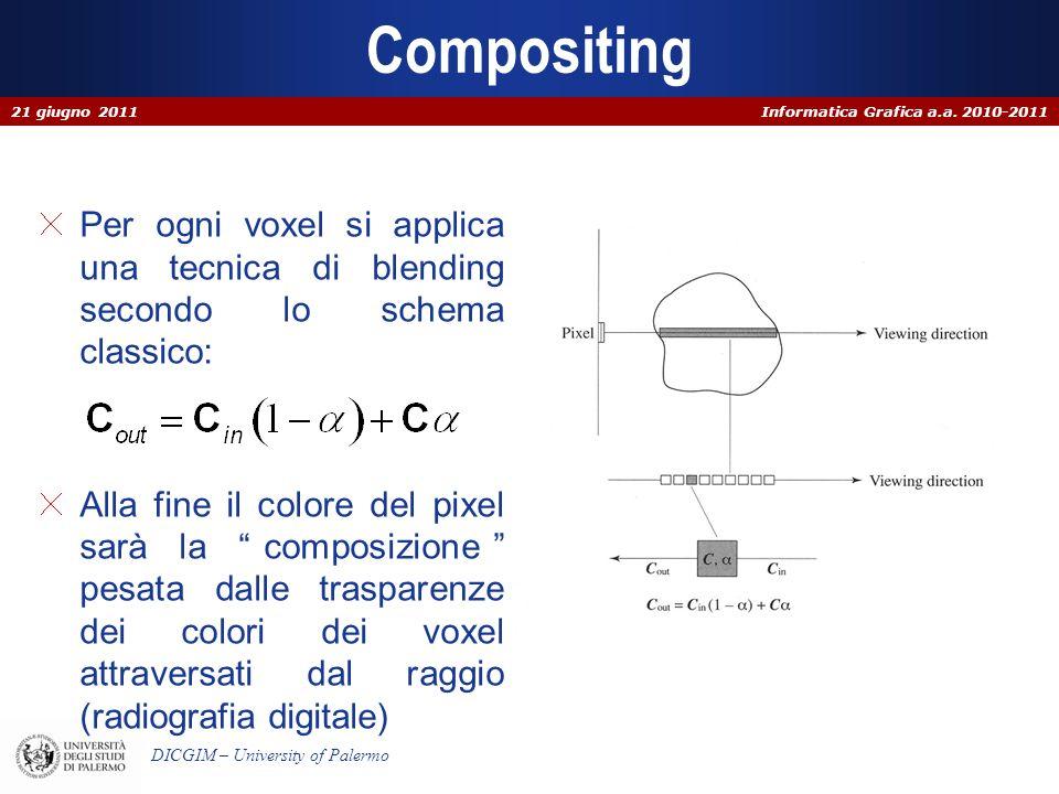 Compositing 21 giugno 2011. Per ogni voxel si applica una tecnica di blending secondo lo schema classico: