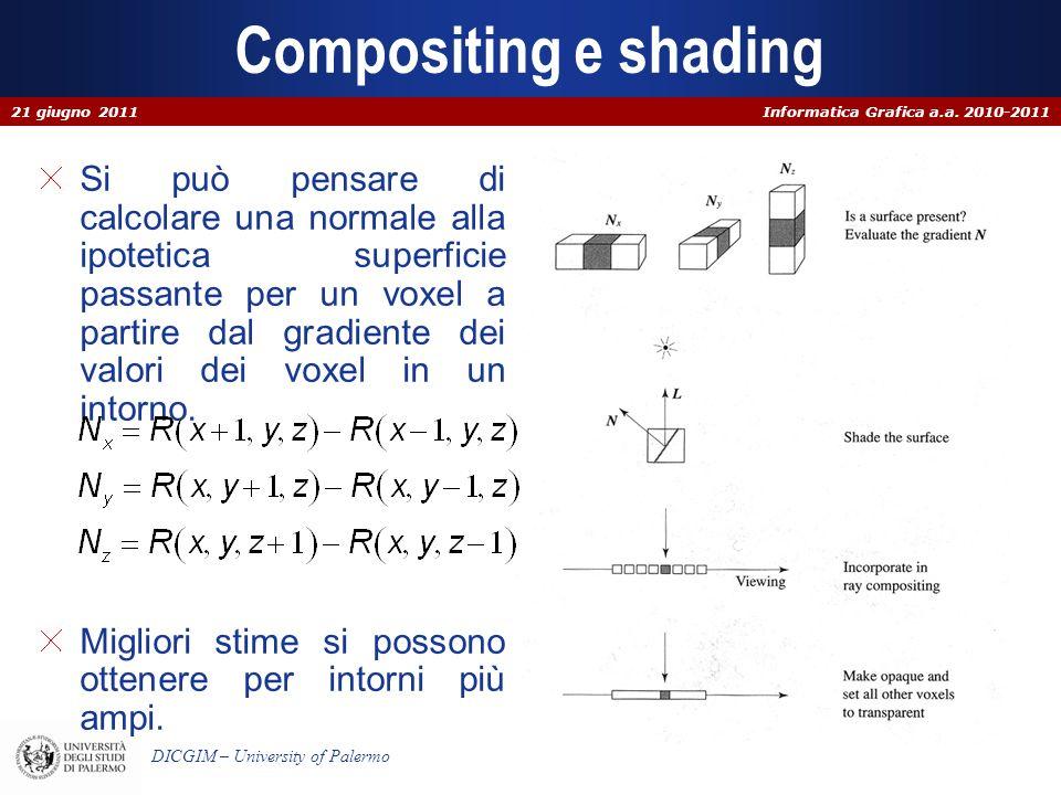 Compositing e shading 21 giugno 2011.