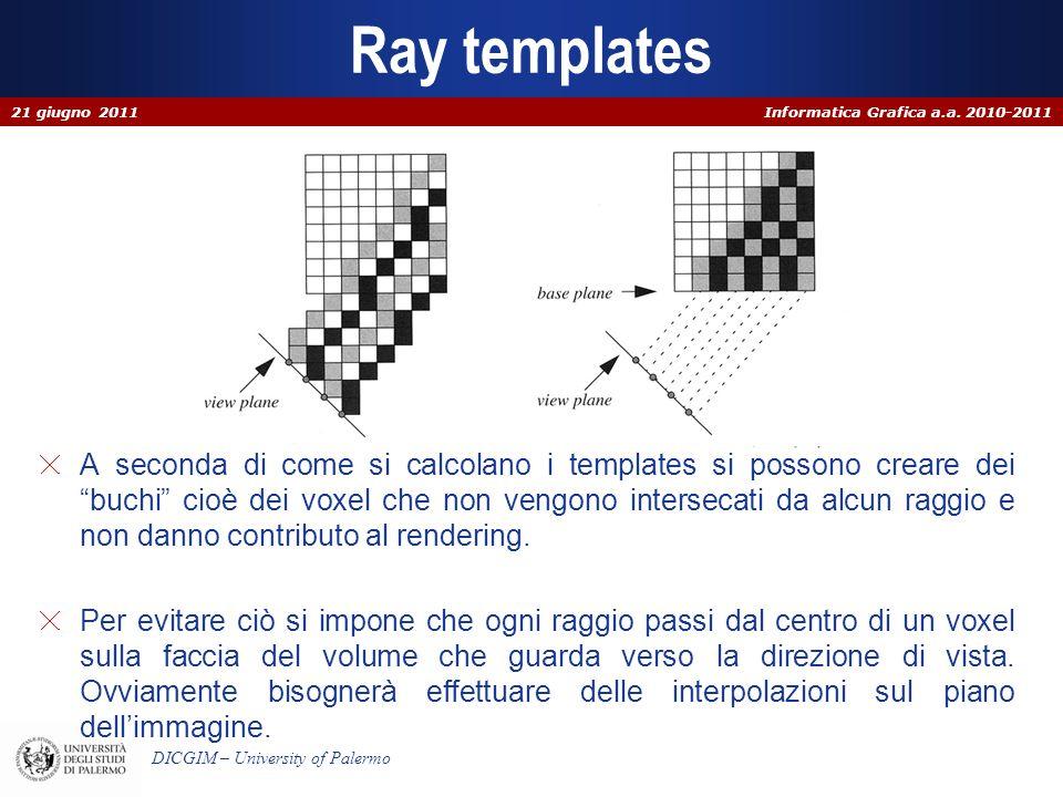 Ray templates 21 giugno 2011.