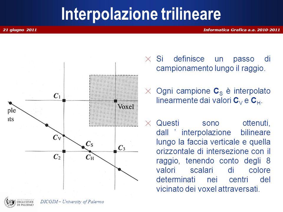 Interpolazione trilineare
