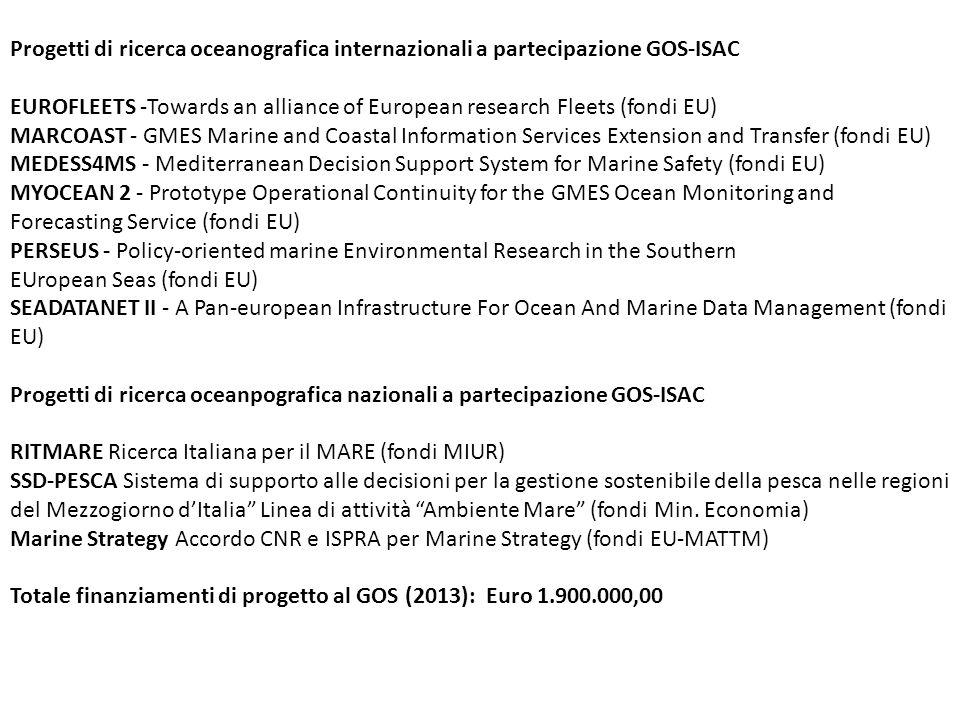 Progetti di ricerca oceanografica internazionali a partecipazione GOS-ISAC