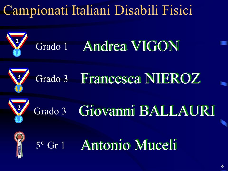 Campionati Italiani Disabili Fisici