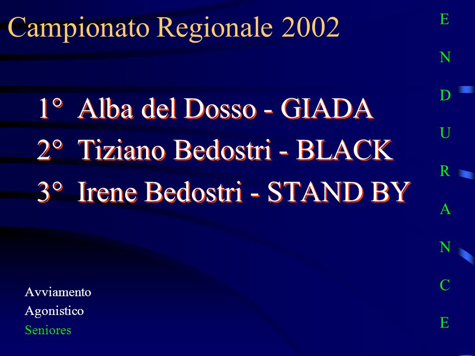 2° Tiziano Bedostri - BLACK 3° Irene Bedostri - STAND BY
