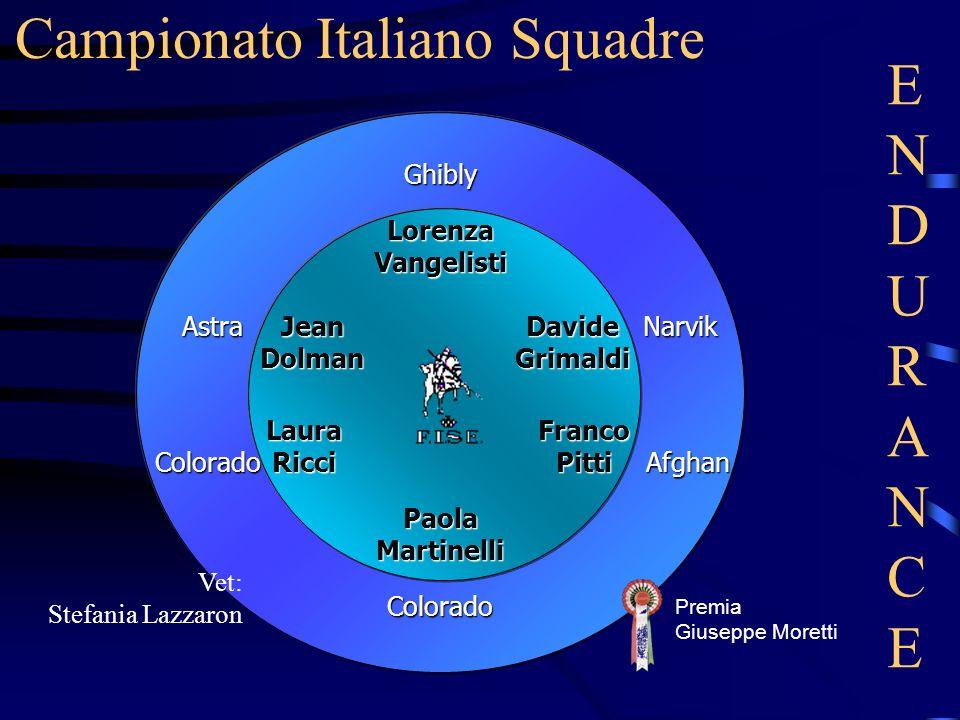 Campionato Italiano Squadre