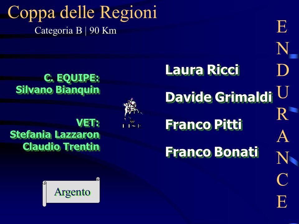 Coppa delle Regioni ENDURANCE Laura Ricci Davide Grimaldi Franco Pitti