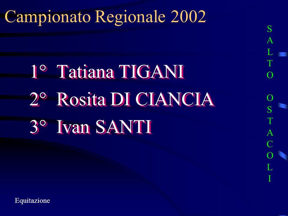 1° Tatiana TIGANI 2° Rosita DI CIANCIA 3° Ivan SANTI