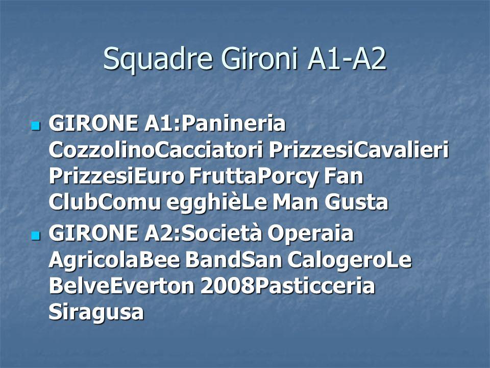 Squadre Gironi A1-A2 GIRONE A1:Panineria CozzolinoCacciatori PrizzesiCavalieri PrizzesiEuro FruttaPorcy Fan ClubComu egghièLe Man Gusta.