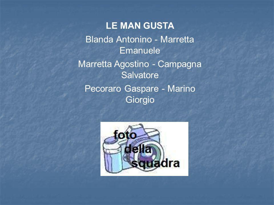 Blanda Antonino - Marretta Emanuele