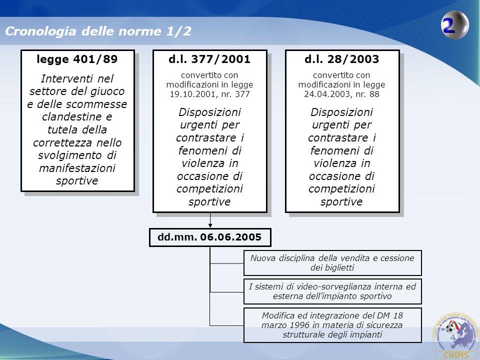 Cronologia delle norme 1/2