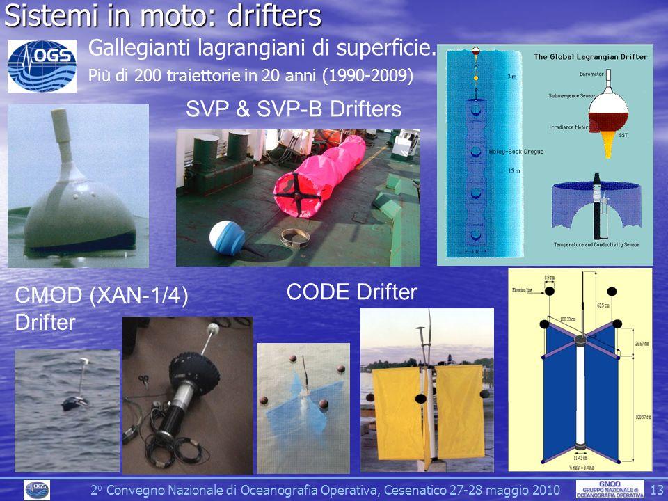 Sistemi in moto: drifters