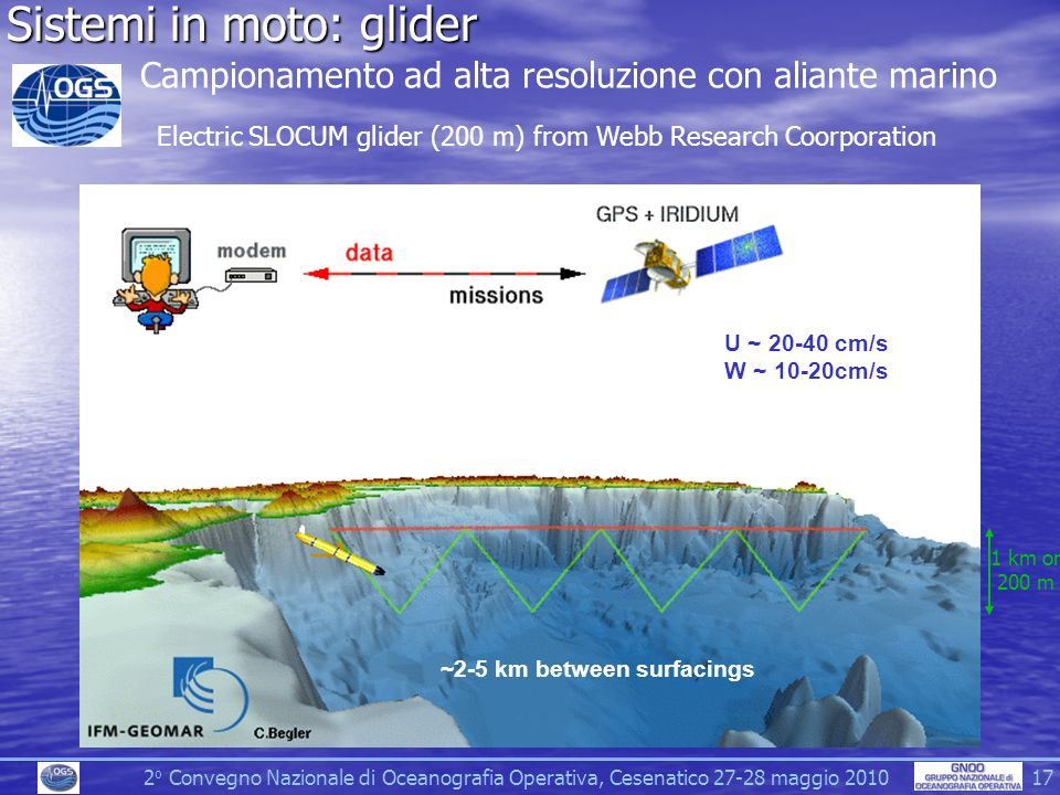 Sistemi in moto: glider