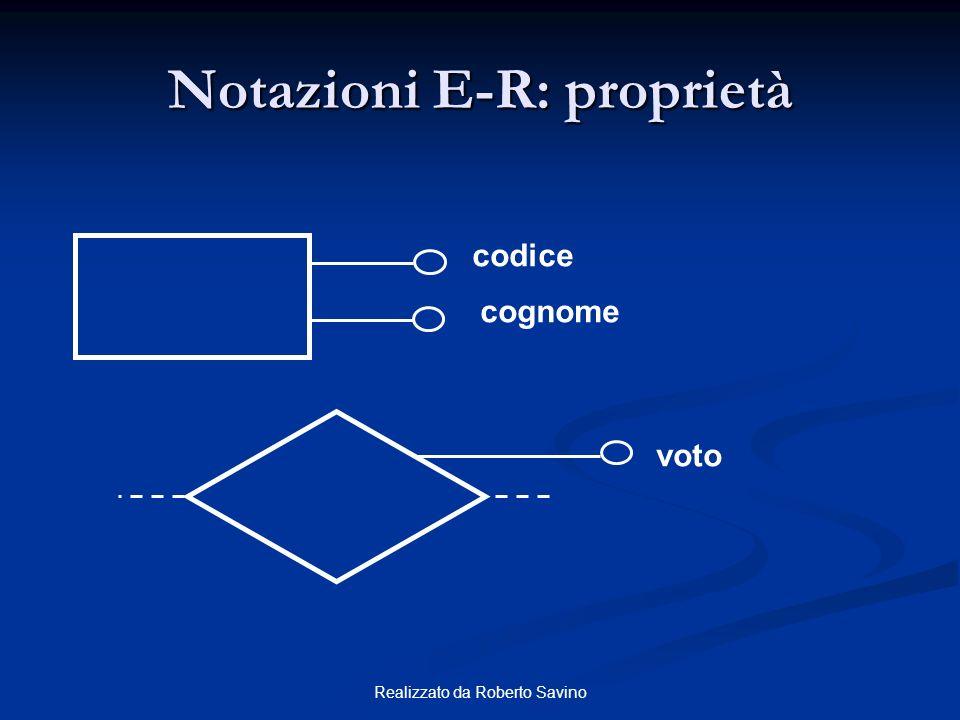 Notazioni E-R: proprietà