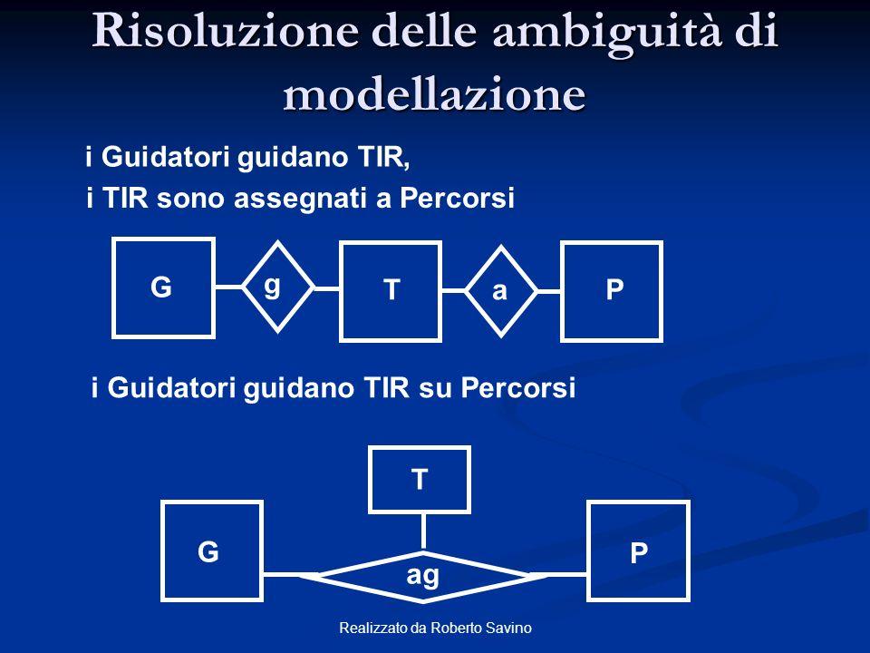 Risoluzione delle ambiguità di modellazione