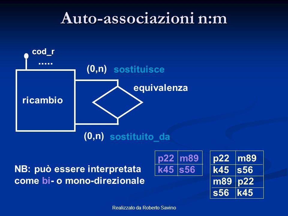 Auto-associazioni n:m