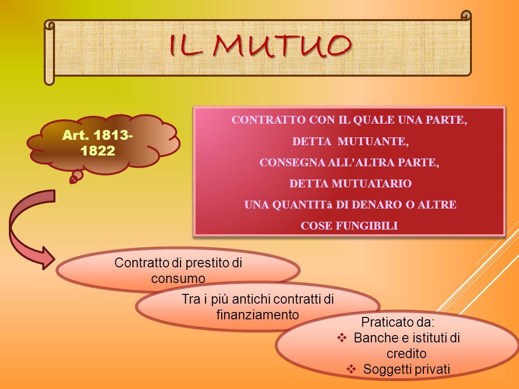 IL MUTUO Art. 1813- 1822 Contratto di prestito di consumo