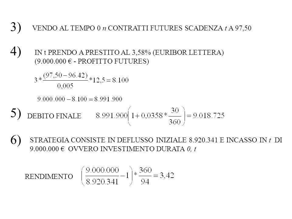 3) 4) 5) 6) VENDO AL TEMPO 0 n CONTRATTI FUTURES SCADENZA t A 97,50