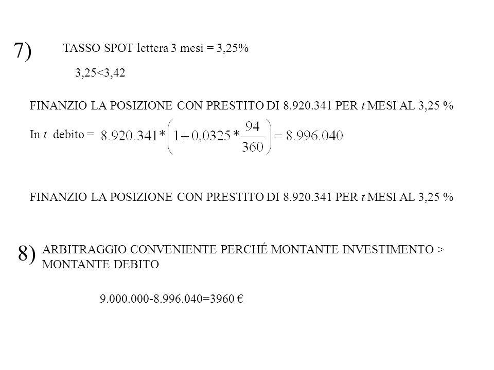 7) 8) TASSO SPOT lettera 3 mesi = 3,25% 3,25<3,42