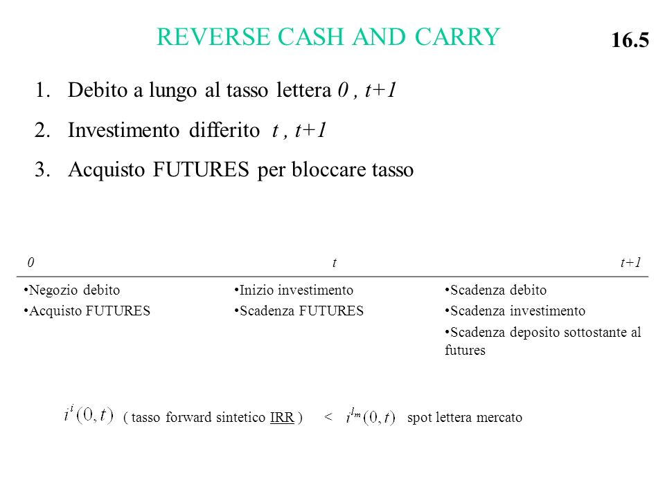 REVERSE CASH AND CARRY 16.5 Debito a lungo al tasso lettera 0 , t+1