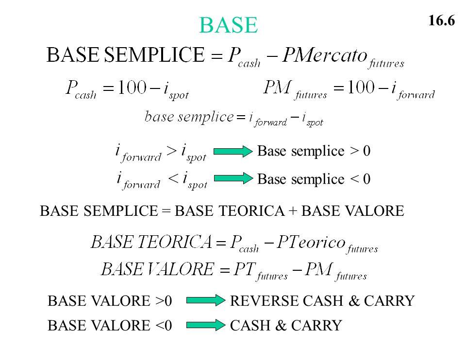 BASE 16.6 Base semplice > 0 Base semplice < 0