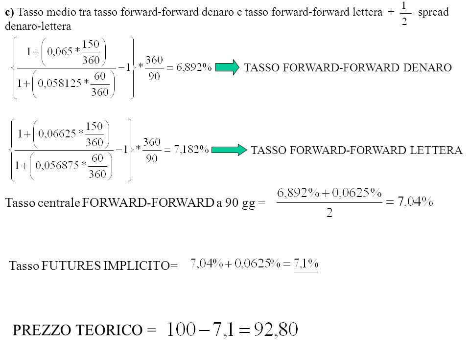 PREZZO TEORICO = Tasso centrale FORWARD-FORWARD a 90 gg =