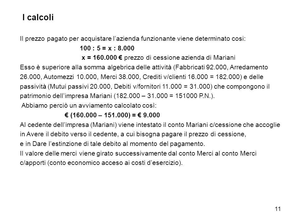 I calcoli Il prezzo pagato per acquistare l'azienda funzionante viene determinato cosi: 100 : 5 = x : 8.000.