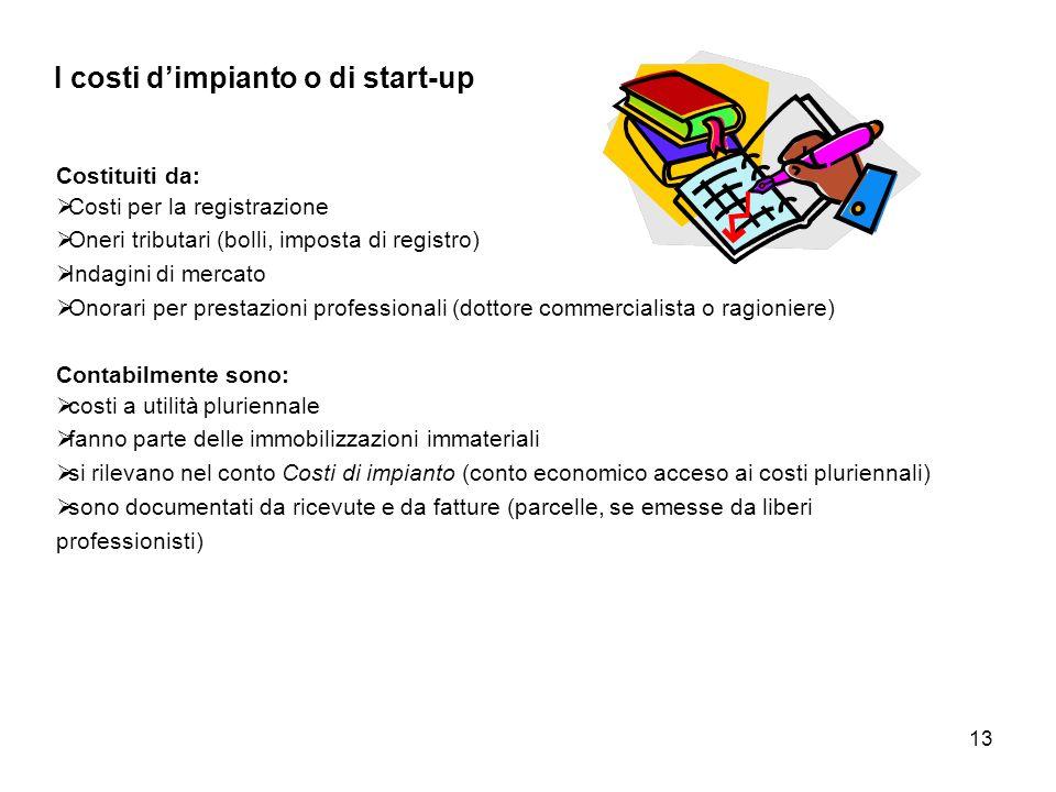 I costi d'impianto o di start-up