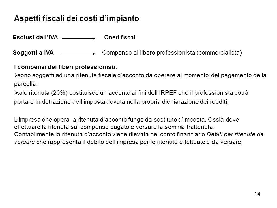 Aspetti fiscali dei costi d'impianto