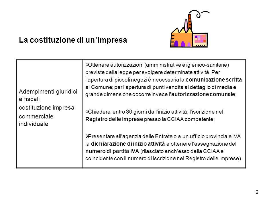 La costituzione di un'impresa