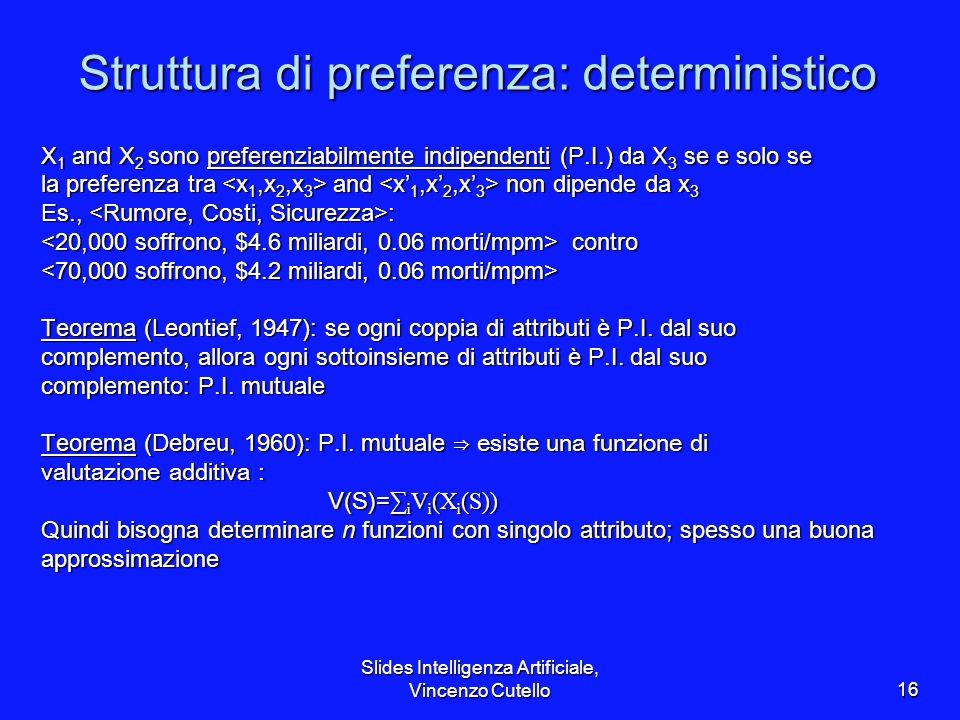 Struttura di preferenza: deterministico