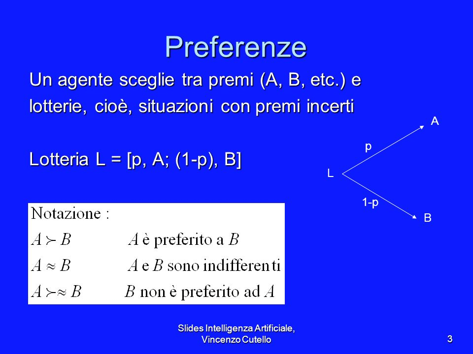 Slides Intelligenza Artificiale, Vincenzo Cutello