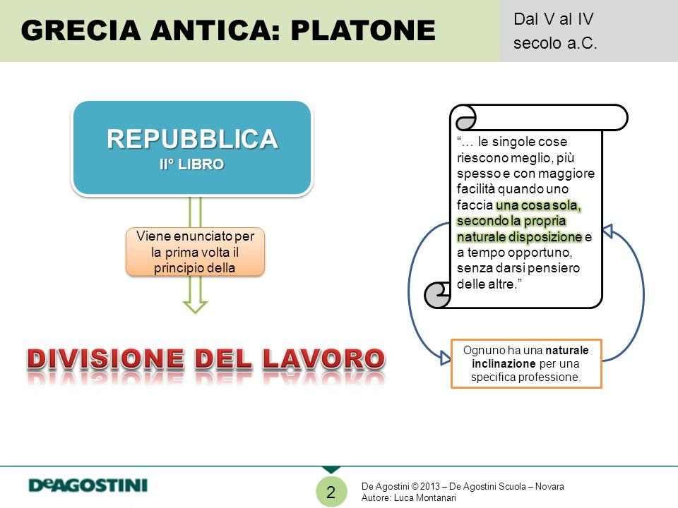 GRECIA ANTICA: PLATONE