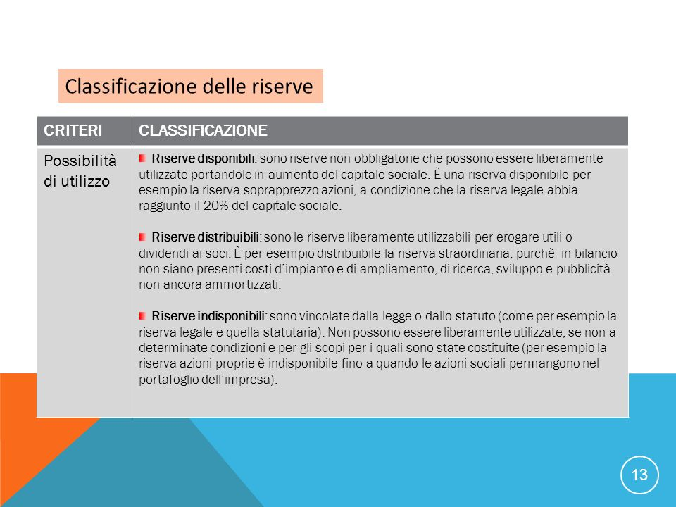 Classificazione delle riserve