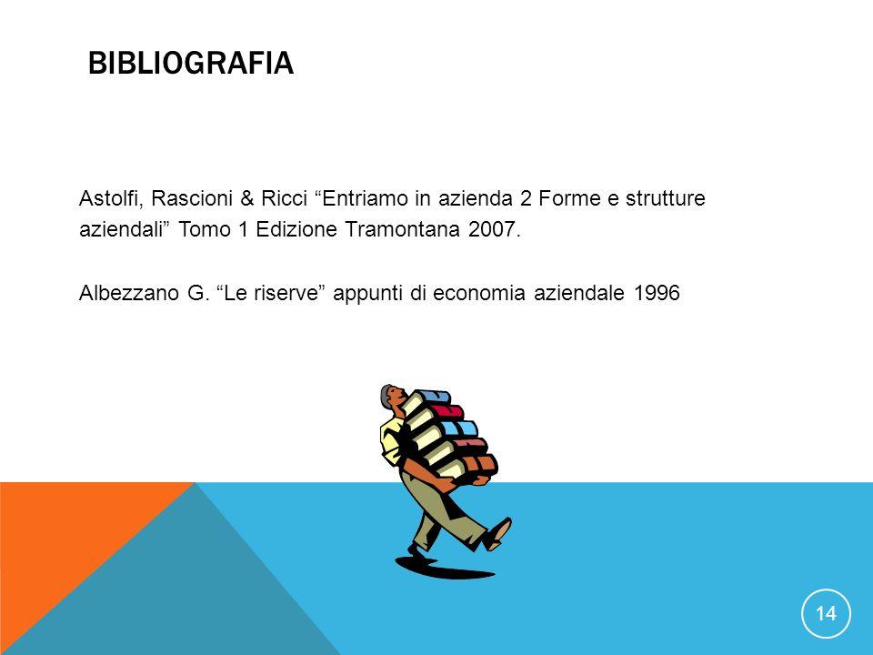 Bibliografia Astolfi, Rascioni & Ricci Entriamo in azienda 2 Forme e strutture aziendali Tomo 1 Edizione Tramontana 2007.