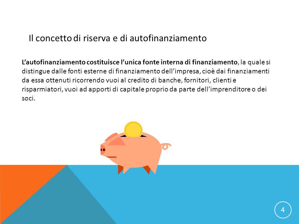 Il concetto di riserva e di autofinanziamento