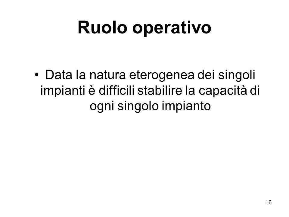 Ruolo operativo Data la natura eterogenea dei singoli impianti è difficili stabilire la capacità di ogni singolo impianto.