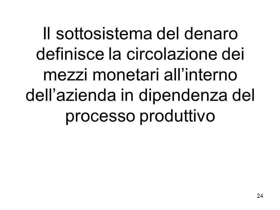 Il sottosistema del denaro definisce la circolazione dei mezzi monetari all'interno dell'azienda in dipendenza del processo produttivo