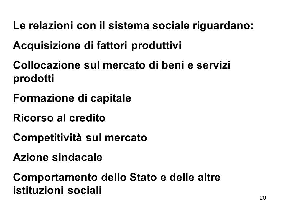 Le relazioni con il sistema sociale riguardano: