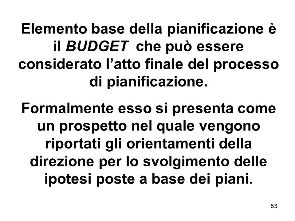Elemento base della pianificazione è il BUDGET che può essere considerato l'atto finale del processo di pianificazione.
