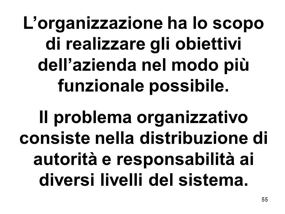 L'organizzazione ha lo scopo di realizzare gli obiettivi dell'azienda nel modo più funzionale possibile.