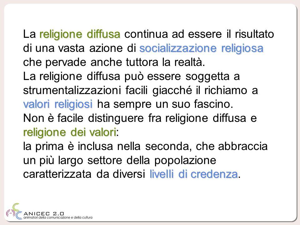 La religione diffusa continua ad essere il risultato di una vasta azione di socializzazione religiosa che pervade anche tuttora la realtà.