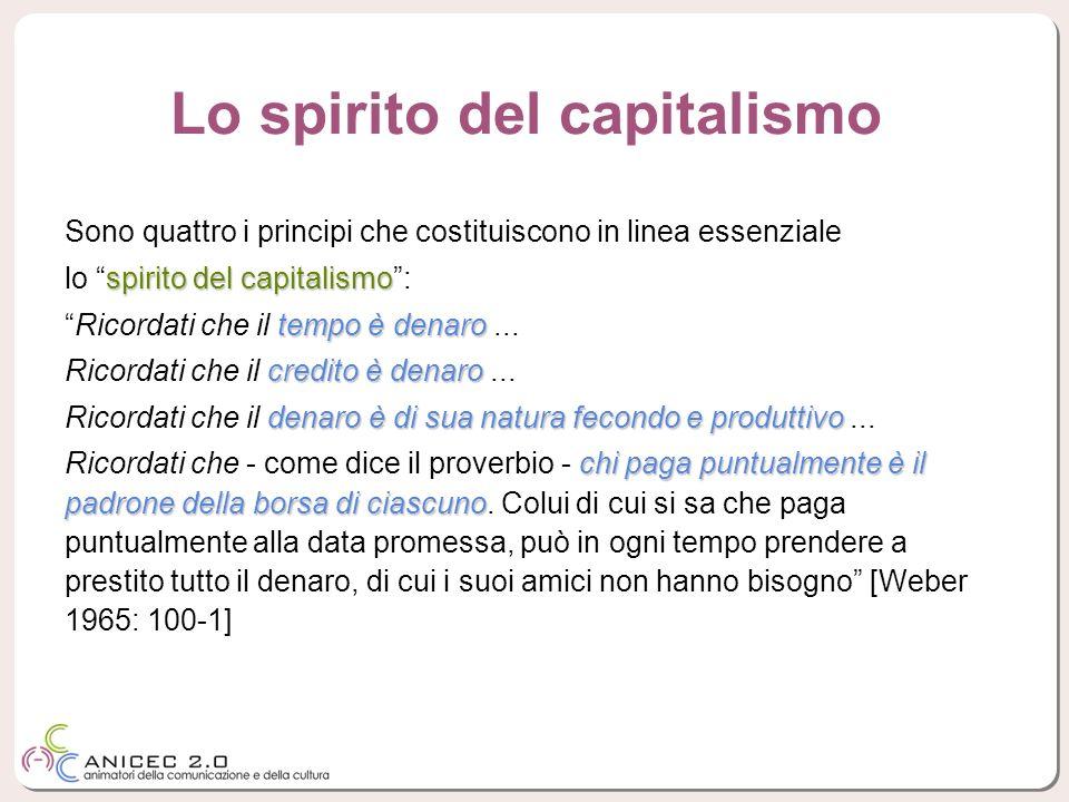 Lo spirito del capitalismo
