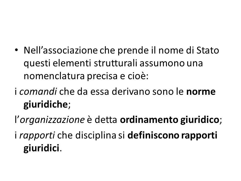 Nell'associazione che prende il nome di Stato questi elementi strutturali assumono una nomenclatura precisa e cioè: