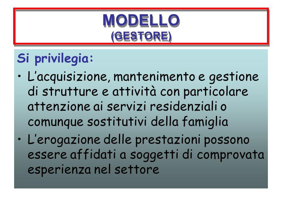 MODELLO (GESTORE) Si privilegia: