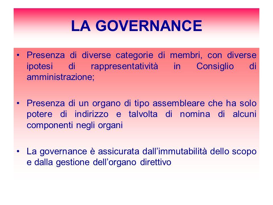 LA GOVERNANCE Presenza di diverse categorie di membri, con diverse ipotesi di rappresentatività in Consiglio di amministrazione;