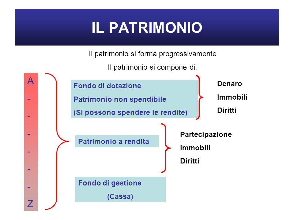 IL PATRIMONIO A - Z Il patrimonio si forma progressivamente